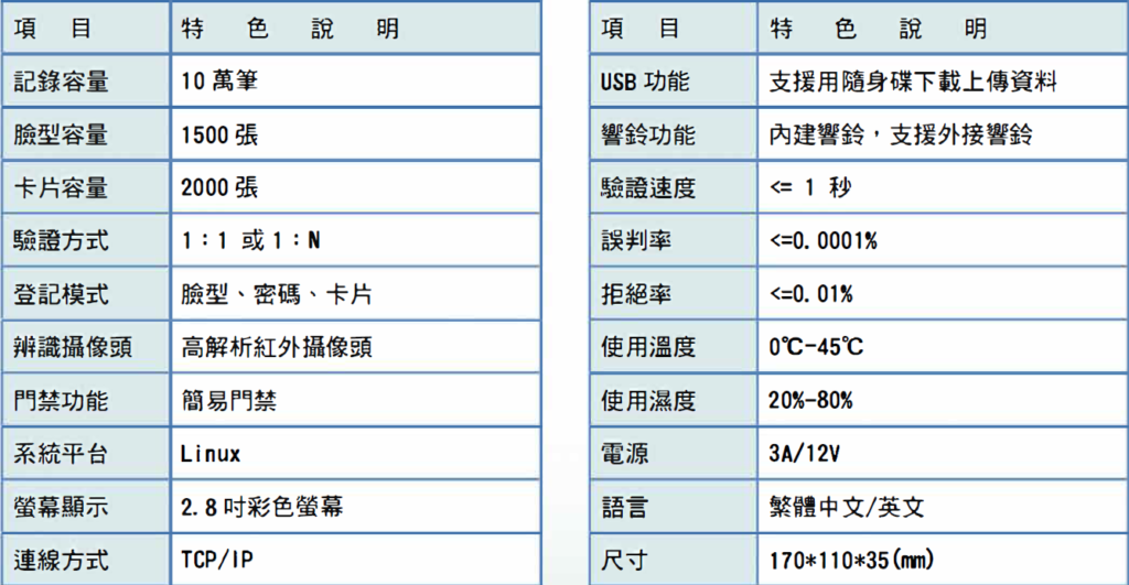Bio-IF500PRO考勤門禁臉型機 - 所有高性能產品,以最優惠的價格。